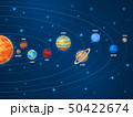 Solar system. Galaxy sun system solar scheme planets space universe planetary orbiting astronomy 50422674