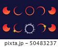 金環日食と皆既日食 50483237