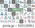 医療関係_アイコンセット3 (カラー) 50519961