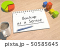 Backup as a Service 50585645