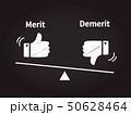 メリットとデメリットの天秤イメージ 50628464