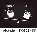 人工知能と人の天秤イメージ 50628465