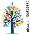 Hands Heart Tree Charity Organization Illustration 50635669