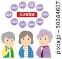 シニア女性 生活習慣病 心配 不安 悩む 困る 友達 仲良しおばあちゃん 50684607