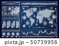 グローバル ネットワーク 通信のイラスト 50739956