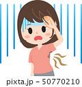 ワキガ 女性 悩むのイラスト 50770210