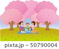 ピクニック 家族 昼食のイラスト 50790004