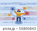 Augmented reality technology icons 50800843