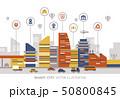 Smart city icons infographics 50800845