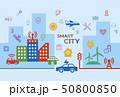 Smart city icons infographics 50800850