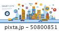 Smart city icons infographics 50800851