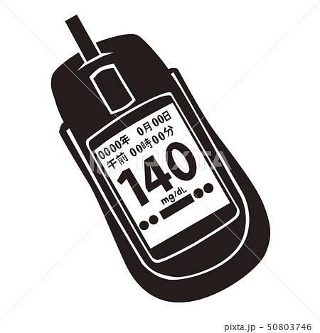 血糖 値 測る 機械