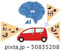 自動車AI  50835208