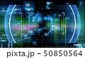 GUI 50850564