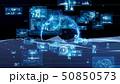 GUI 50850573