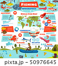 Fishing infographic, fish seafood catch diagrams 50976645