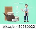 医者 医学 薬のイラスト 50980022