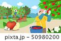 栽培 耕作 くだもののイラスト 50980200