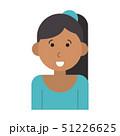 woman avatar cartoon character portrait 51226625