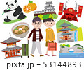 和歌山 観光 53144893