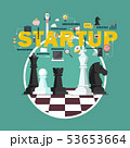 Business startup strategy concept with chess 53653664