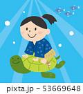 亀に乗った浦島太郎 53669648