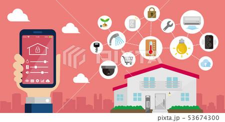 スマートホーム(スマートハウス)イメージバナーイラスト / スマホアプリで室内を管理・コントロール 53674300
