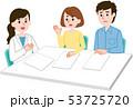 相談する夫婦 女性医師 53725720
