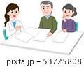 相談する夫婦 医師 53725808