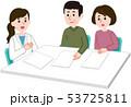 相談する夫婦 医師 53725811