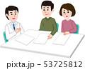 相談する夫婦 医師 53725812