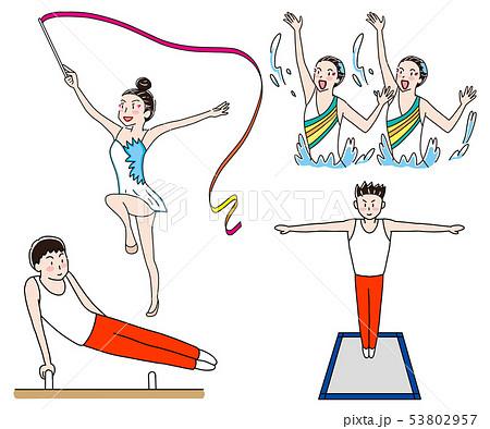 新体操・アーティスティックスイミング・体操・トランポリン