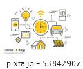 Wi-Fi イラスト 背景 53842907