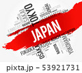 List of cities in Japan, word cloud collage 53921731
