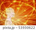 AIのディープラーニング 53930622
