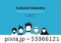 Diverse culture landing page template concept 53966121