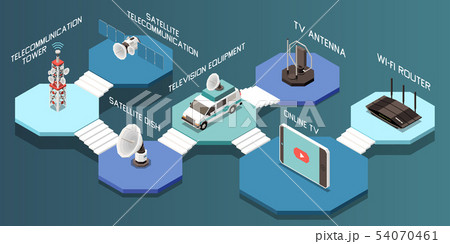 Telecommunication Isometric Composition 54070461
