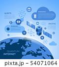 Quantum internet technology icons 54071064
