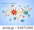 Quantum internet technology icons 54071066