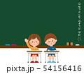 授業 黒板 発表 54156416