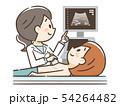 超音波検査 乳がん検診 54264482