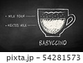 Vector chalk drawn illustration of Babyccino 54281573