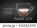Chalk drawn sketch of Piccolo Latte coffee recipe 54282405