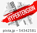 Hypertension word cloud collage 54342581