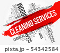 Cleaning Services word cloud collage 54342584