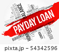 Payday Loan word cloud collage 54342596
