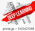 Deep Learning word cloud collage 54342598