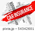 Car insurance word cloud collage 54342601
