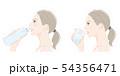 女性の横顔, 熱中症対策 54356471