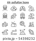 Air pollution icon set in thin line style 54398232